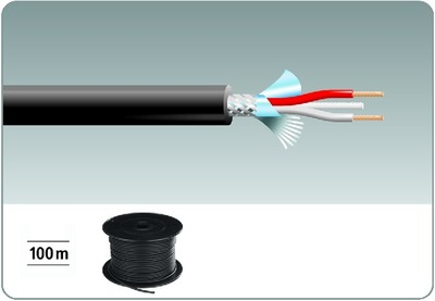Mikrofon og Signal kabel
