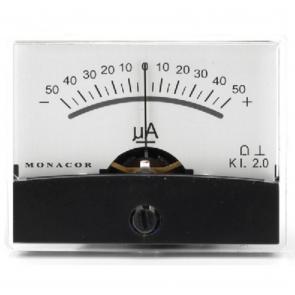 PM-2/100UA Panelmeter