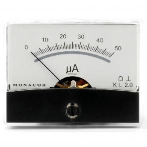 PM-2/50UA Panelmeter
