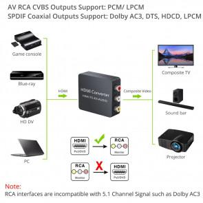 HDMI til analog lyds konverter + Optisk og Coax udgang